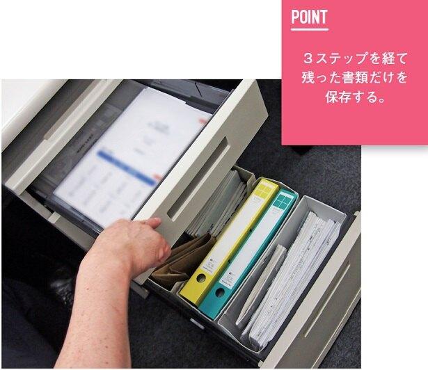 とりあえず放り込むのが、上の引き出し。保存する書類は下の引き出しの分類ファイルへ。