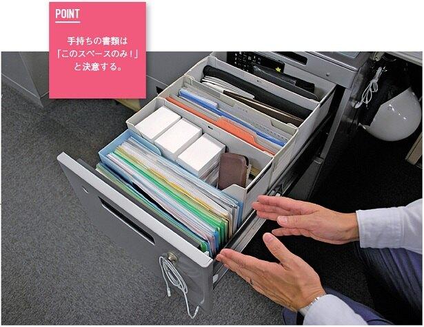 あとで必要になりそうな書類は、メールのファイル添付で受け取るようにしたり、社内で共有できる書類は個人で持たないようにしたり、