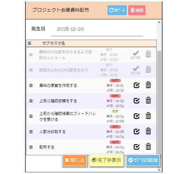 タスク管理ツールの記入例