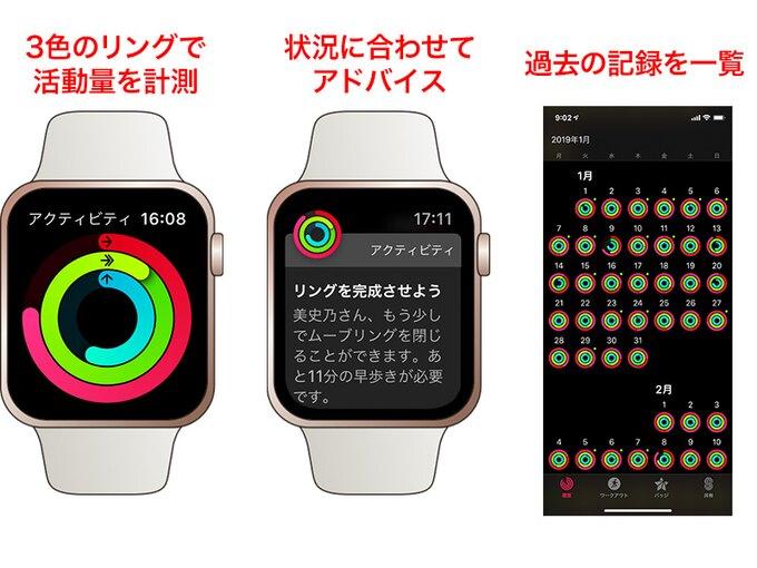 毎日の活動状況をリアルタイムに計測。状況に応じてアドバイスも。過去の記録はiPhoneで一覧できます