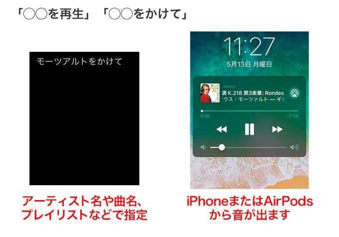 「◯◯をかけて」「◯◯が聴きたい」など、曲名やアーティスト名で音楽を再生できます。AirPodsを使用中であればAirPodsから、そうでなければiPhoneから音が出ます