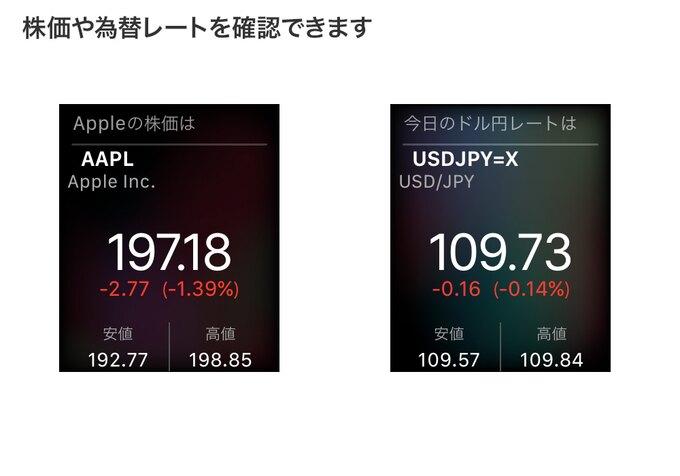 株価。「◯◯の株価は?」「ドル円レートは?」など、企業の株価や為替の状況がわかります