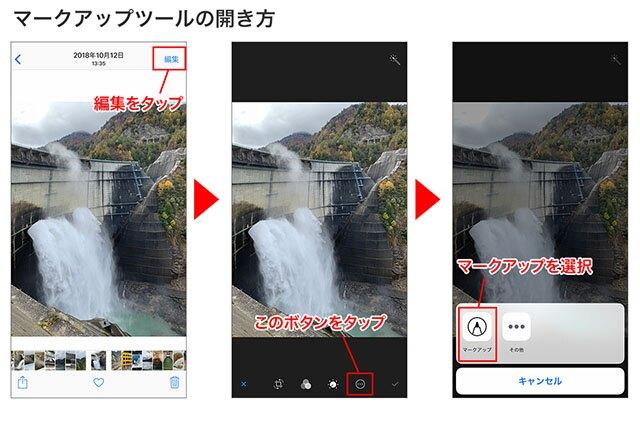 書き込みをしたい写真を開き、右上の「編集」→右下の「…」→「マークアップ」の順にタップ