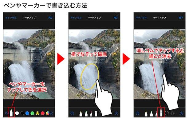 描画ツールをタップ→カラーをタップして色を選択→画面をなぞって書き込みます。消しゴムでタップすると線ごと消えます