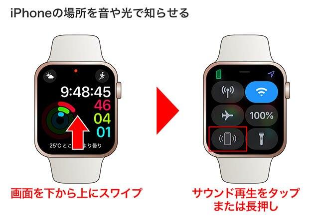 コントロールセンターを開き、サウンド再生をタップ。iPhone側で「ポーン」という音が鳴ります。長押しすると、音と同時にフラッシュライトが点滅
