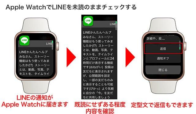Apple Watchにトークの通知が届きます。通知を確認しても、iPhone側で既読はつきません。定型文でApple Watch上から返信することも可能