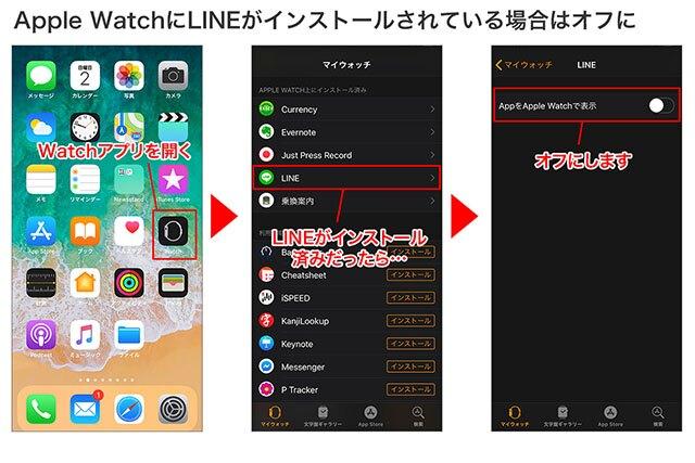 iPhoneの「Watch」アプリを開き、インストール済みアプリから「LINE」を選択→「AppをApple Watchで表示」をオフにする