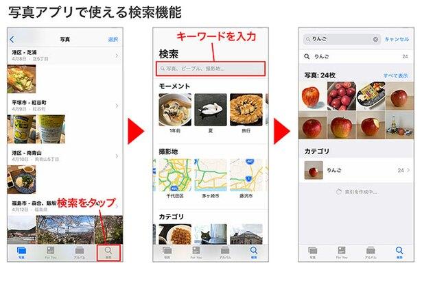 写真アプリを開き、右下の「検索」をタップ→画面上部に表示される検索窓から、写っているものを言葉で検索できます