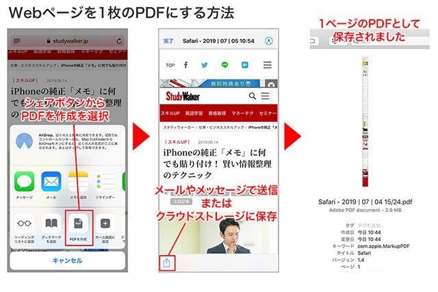 シェアボタンをタップして「PDFを作成」を選択→PDFが作成されました。シェアボタンからメールやメッセージでの送信や、クラウドストレージへの保存が可能