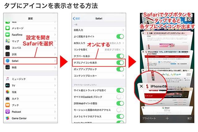 「設定」→「Safari」→「タブにアイコンを表示」をオンにします