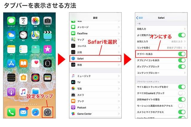 「設定」→「Safari」→「タブバーを表示」をオンにします