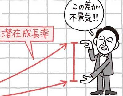 日本は不景気? 知っておきたい「実際の経済成長率」と「潜在成長率」の関係/池上彰の経済⑥