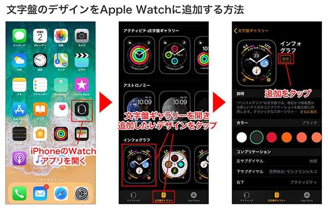 iPhoneの「Watch」アプリ→「文字盤ギャラリー」を開き、追加したいデザインをタップ→「追加」をタップ