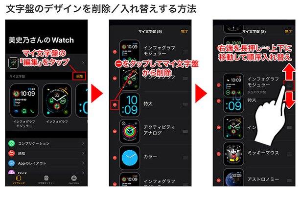 追加するとWatchアプリの「マイ文字盤」に表示されます。ここにに入っている文字盤は、Apple Watch上で切り替えて使えます。使わないものは削除も可能です
