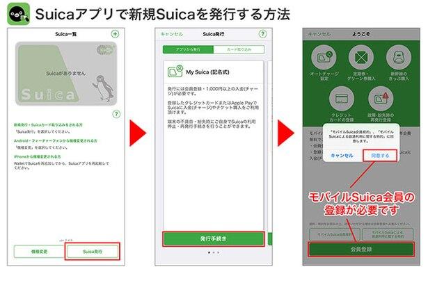 アプリを開き「Suica発行」→「発行手続き」の順にタップ。未登録の場合は「会員登録」が必要です