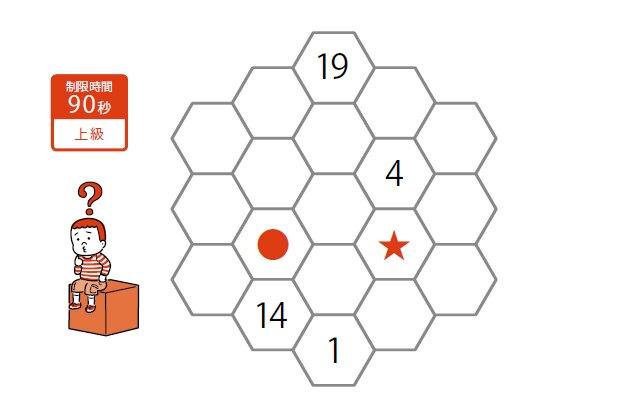 1から始めて最大の数字まで、一筆書きの要領で六角マスに数字を書いていくパズルです。●と★に入る数字を答えましょう。